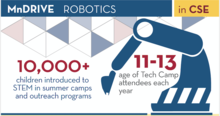 A graphic of a robotic arm.
